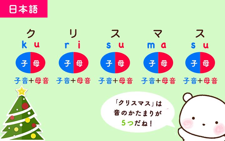 日本語のクリスマスは5音節