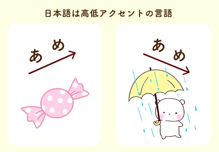 高低アクセント 飴と雨