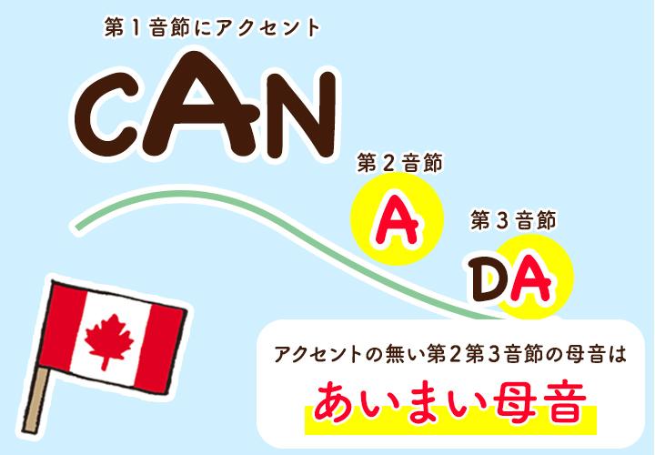 CANADAの発音でみるあいまい母音