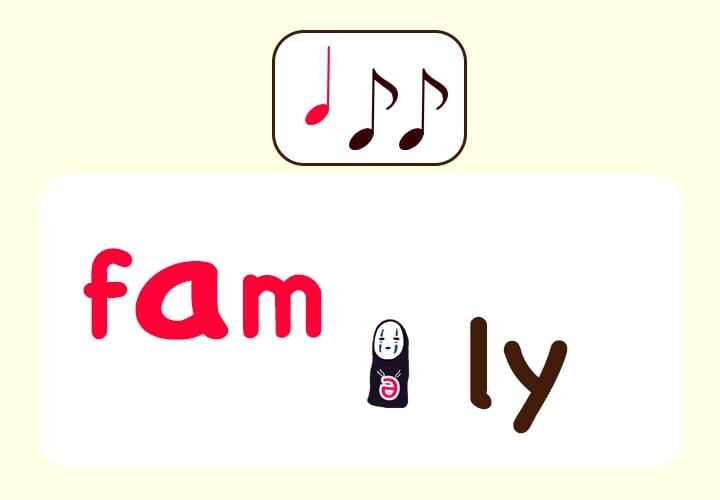 familyの発音 あいまい母音