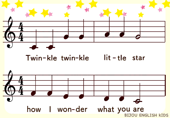 Twinkle  Twinkle Little Star  Score Sample