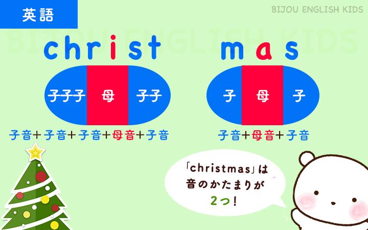 christmasは2音節