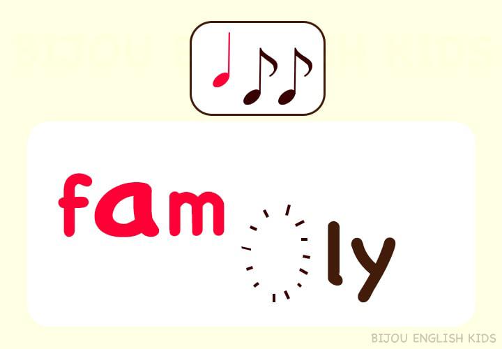 familyの発音 あいまい母音の脱落