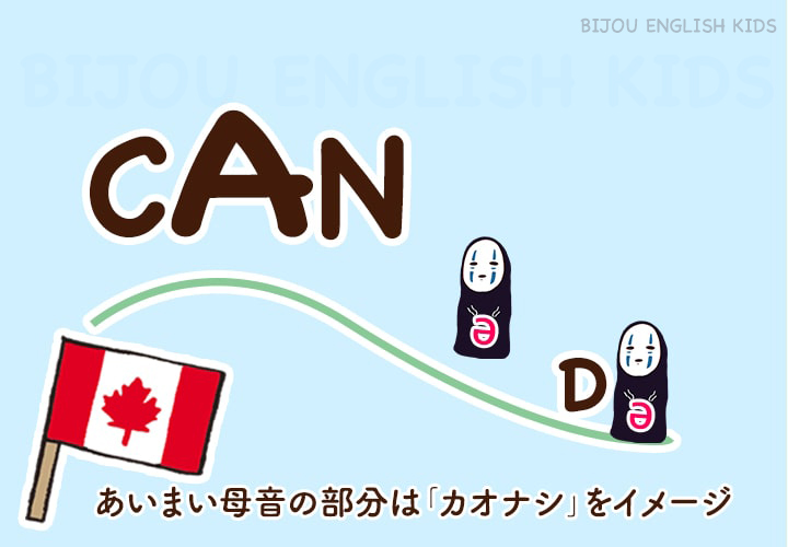 CANADAの発音 あいまい母音はカオナシをイメージ