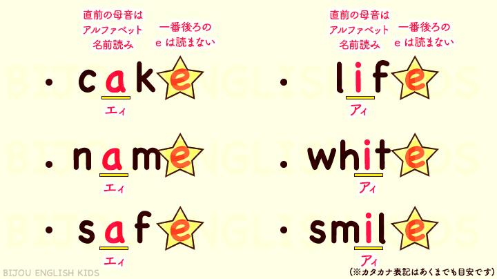 サイレントE 母音a と母音iの単語例